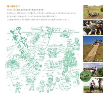 Tamagawa Kinutama Play Village playground_