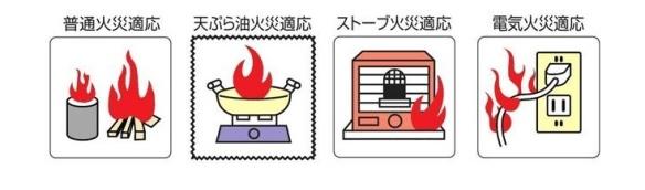 Cute Fire Extinguisher Japan warning