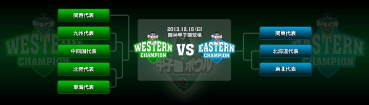 Koshien Bowl bracket