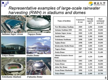 Japan stadium water storage 2