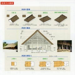 Japanese home museum construction diagram